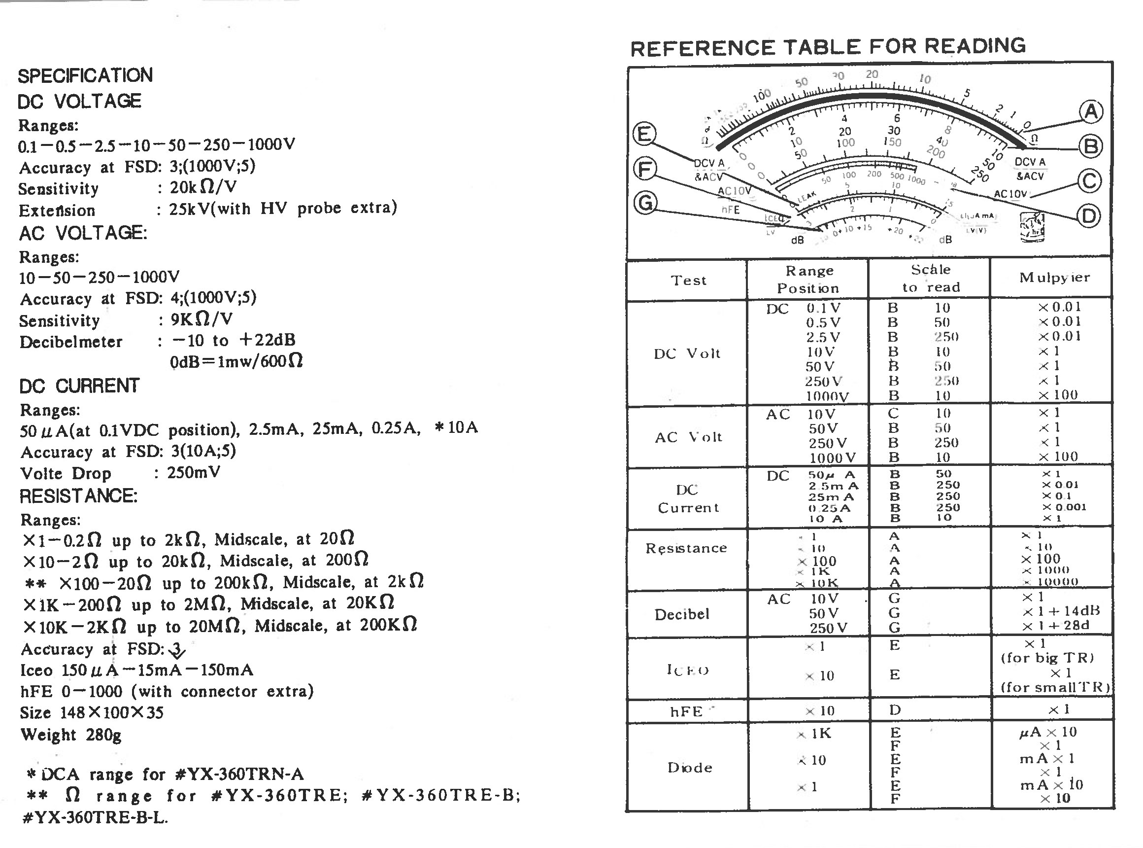 4 6 u201danalog multimeter bk miami rh bkmiami com analog multimeter m1015b manual analog multimeter m1015b manual